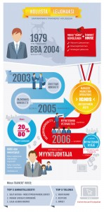 TH-infograafi-1-byEmineMuato