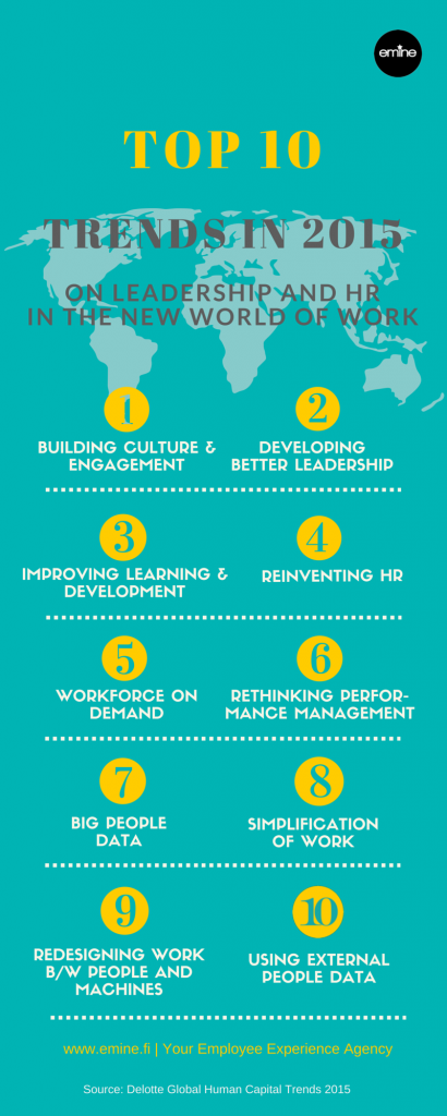 Emine-Infograph-Top10-GlobalTrends-NewWork-2015