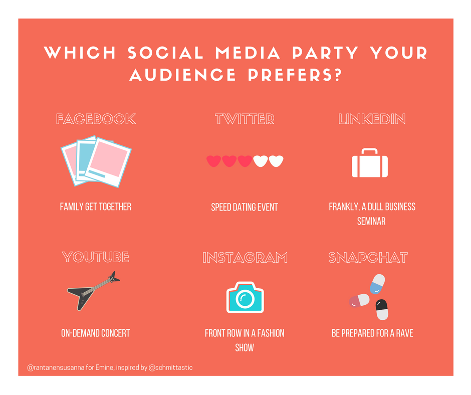 which-party-type-is-your-audiences-fave-social-media