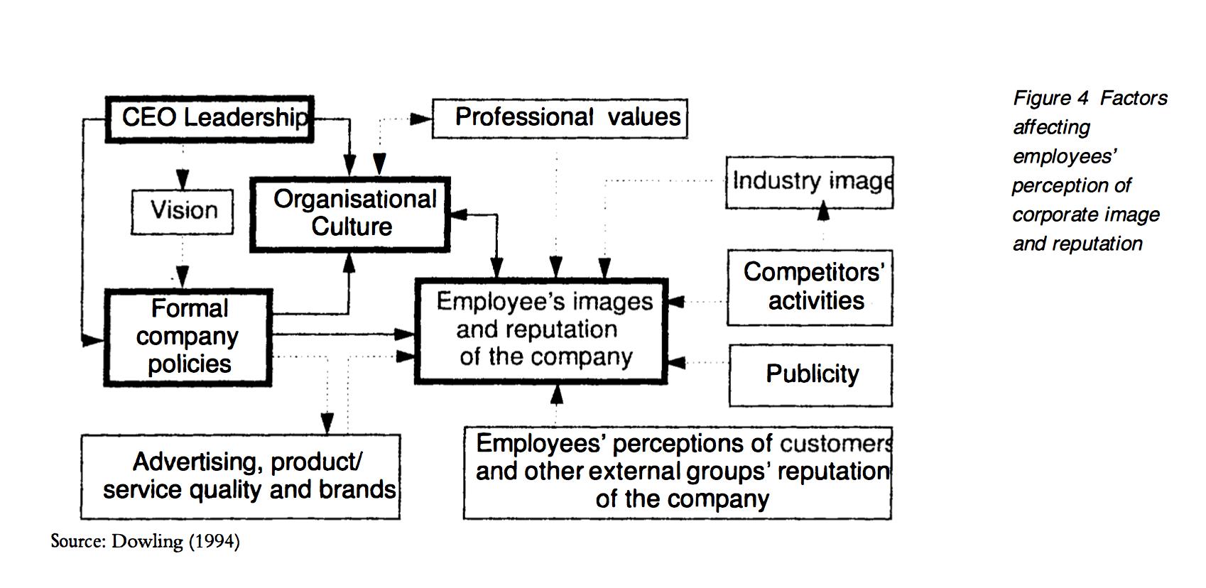 Mita moderni tyonantajabrandays tarkoittaa?
