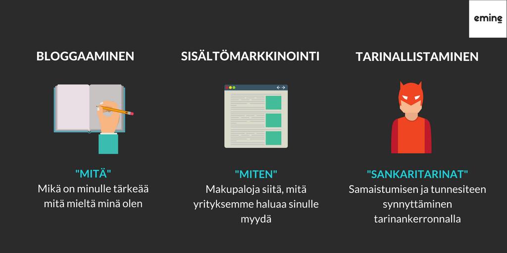 Bloggaaminen, sisältömarkkinointi ja tarinallistaminen