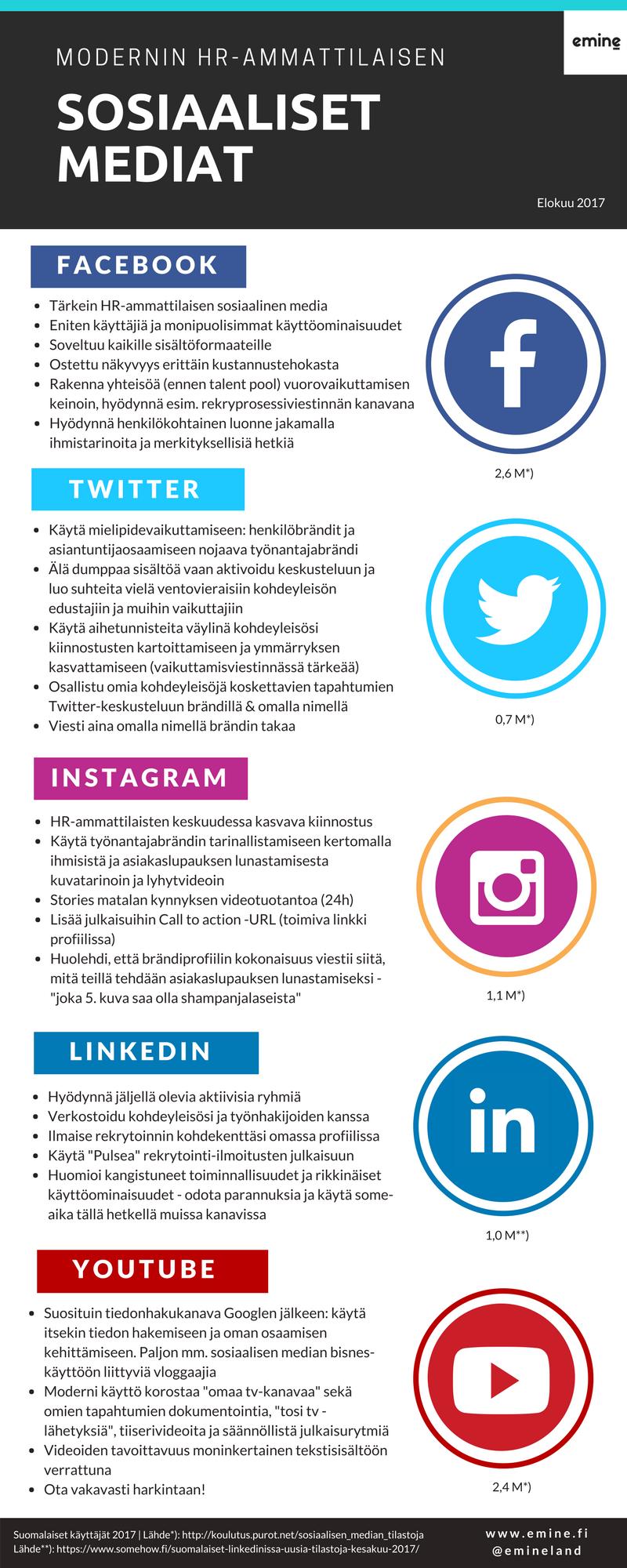 HR n sosiaalinen media