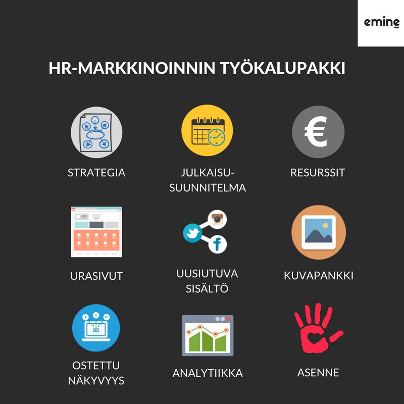HR-markkinoinnin työkalupakki - Emine