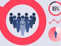 Mittaroitu sisältömarkkinointi – luvut, joita sinun kannattaa seurata
