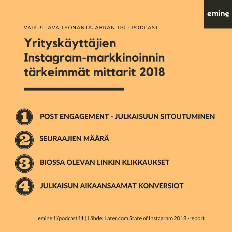 Instagram-markkinoinnin mittarit vuonna 2018