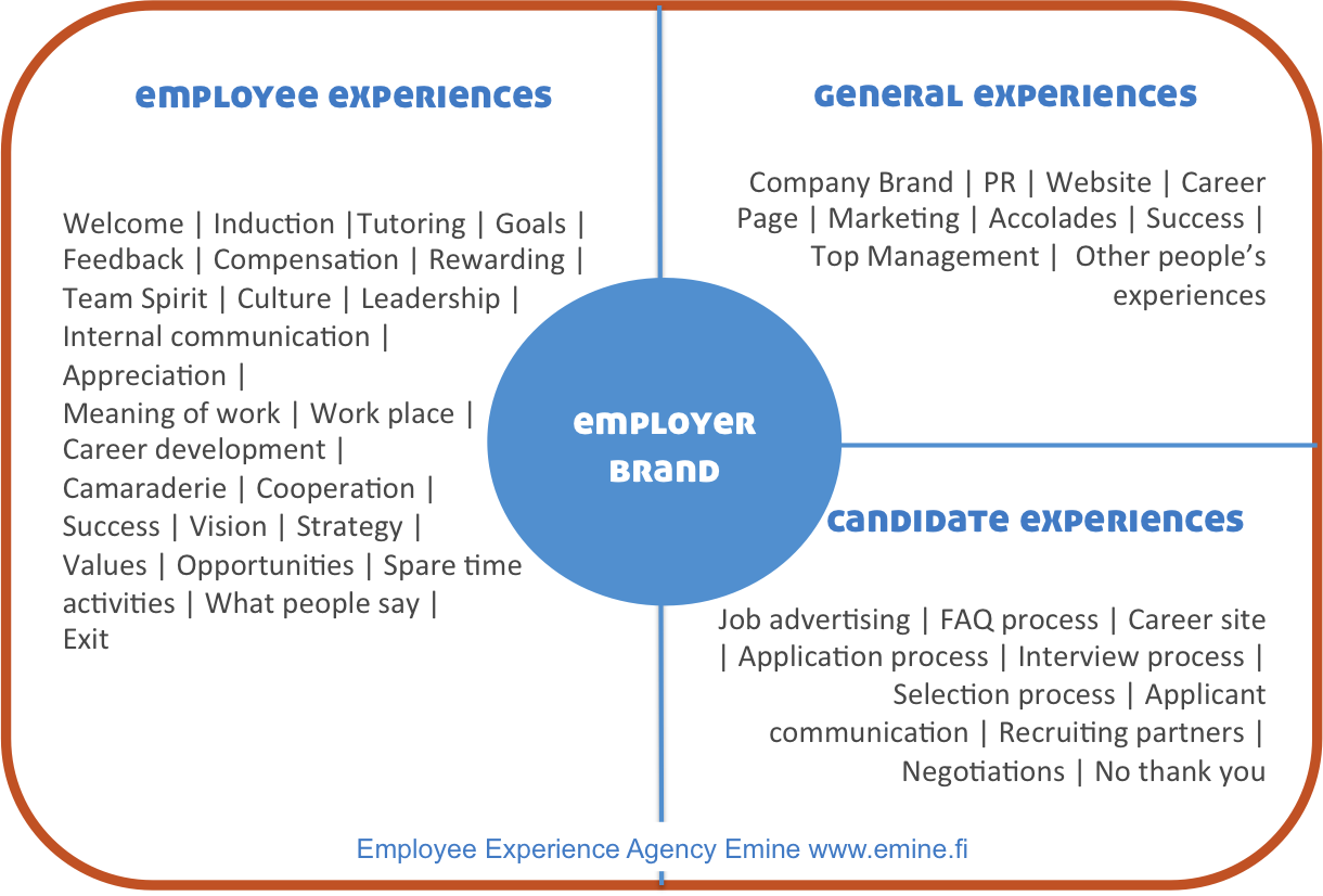Employee-experience-by-Emine