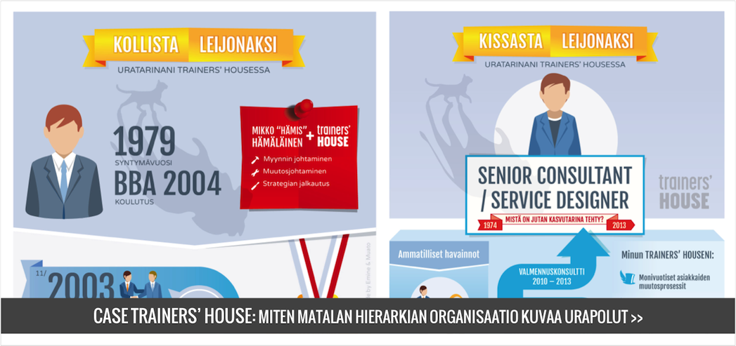 """Case Trainers' House """"Infograafit"""""""