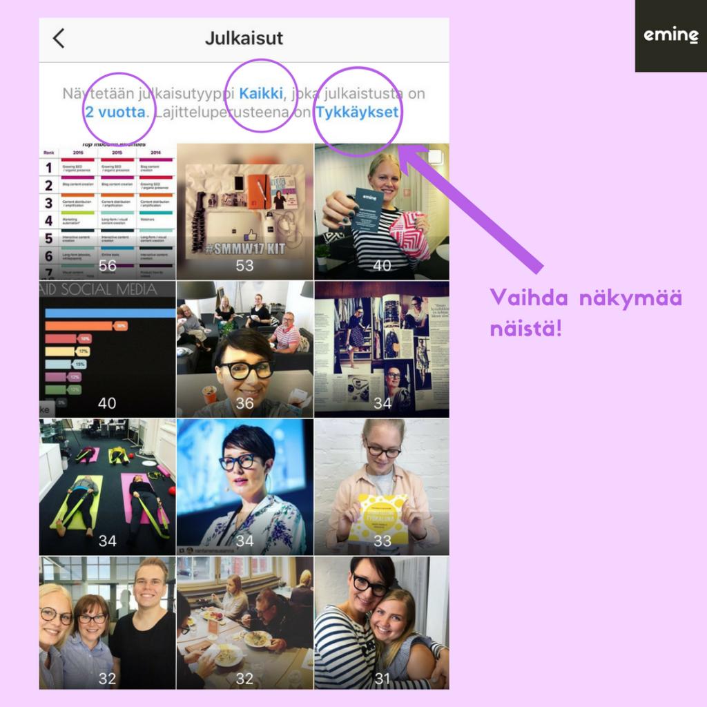 Instagram julkaisu-analytiikka
