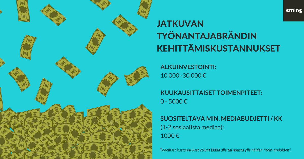 Mitä työnantajabrändi maksaa- Emine Vaikuttava Työnantajabrändi v3 (1)