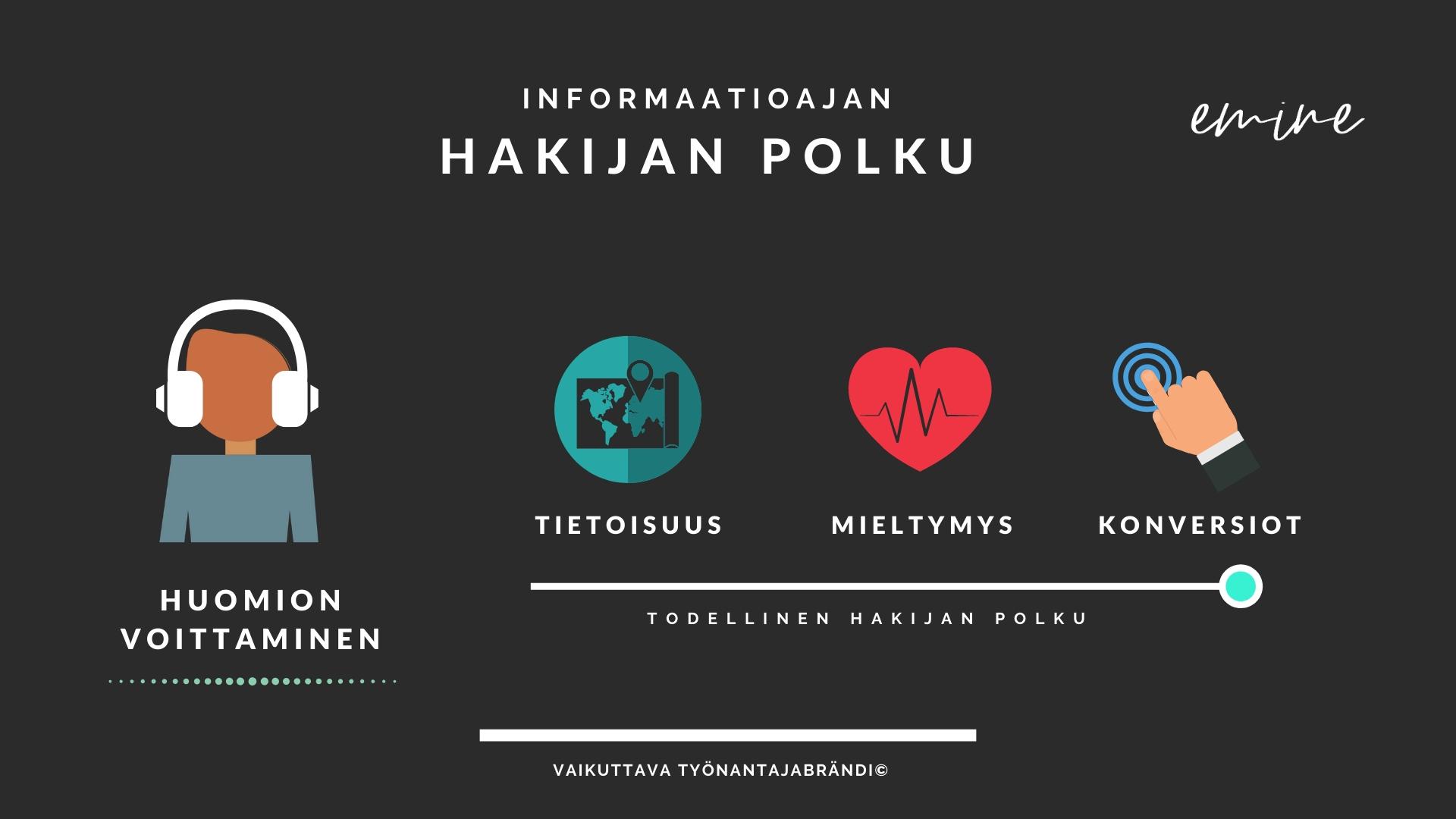Informaatioajan hakijan polku - eminen versio - työnantajakuva ja työnantajabrändi